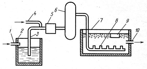 Рис. 54.  Схема установки напорной флотации.