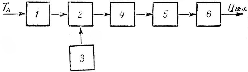 схема немодулированного