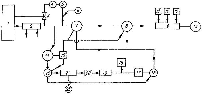 Схема приготовления питьевой
