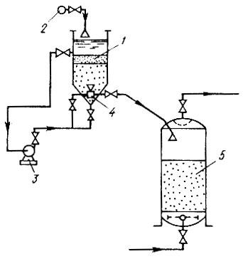 Схема гидравлической догрузки
