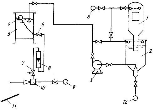 Схема узла фторирования воды.