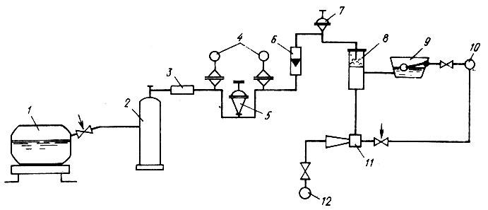 Схема узла обеззараживания