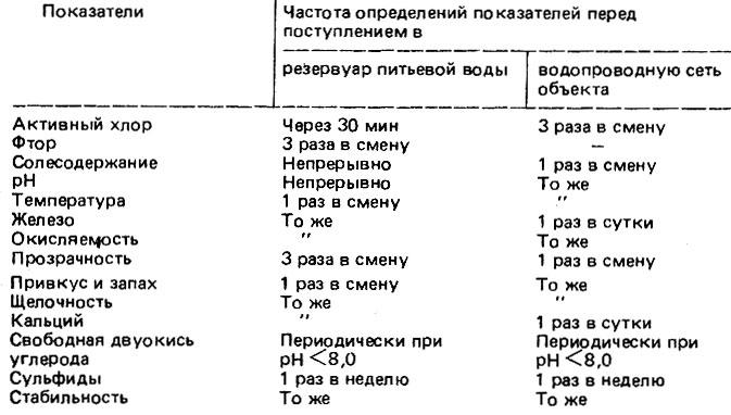 Технологический режим работы теплообменника Уплотнения теплообменника Kelvion NX150X Черкесск